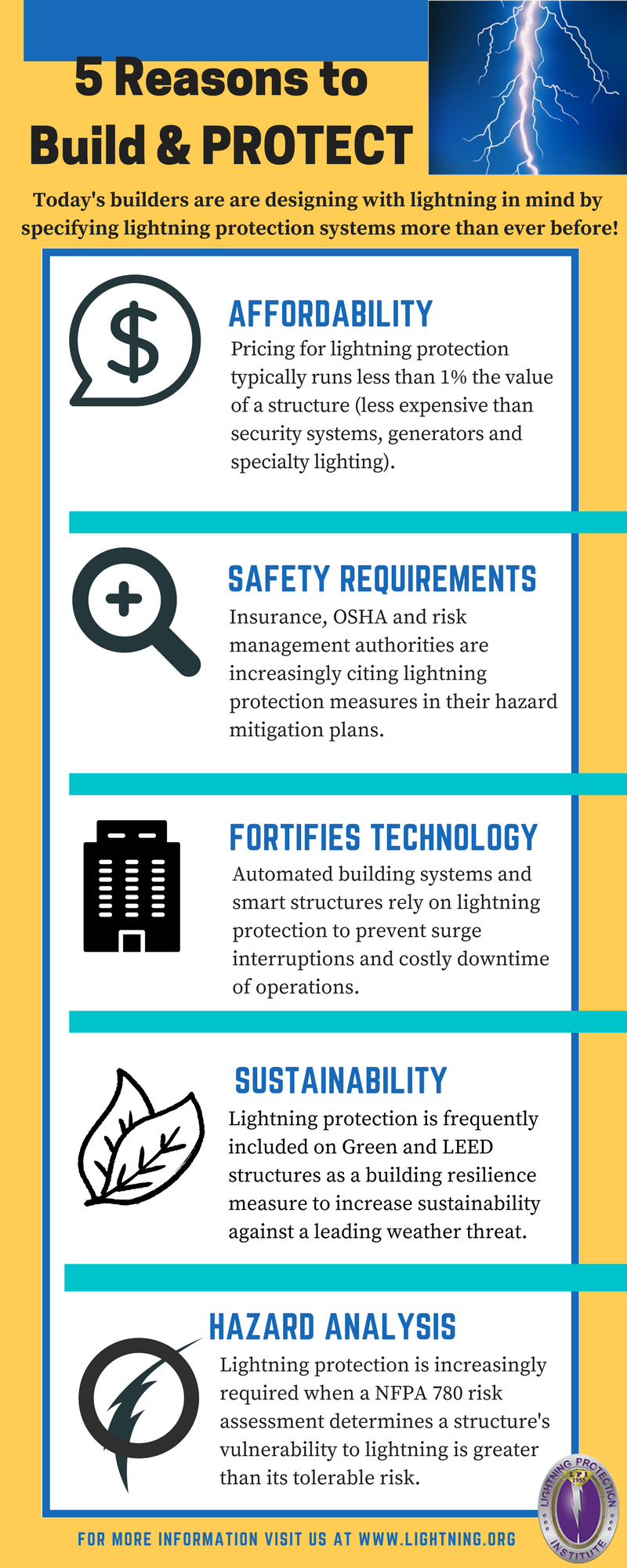 5 Reasons To Build Protect Lightning Protection Institute
